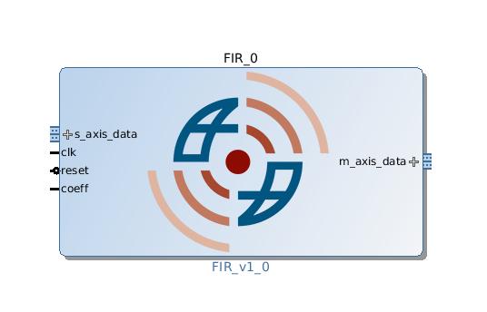 Modular Firmware IP Best Practices - Geon Technologies, LLC